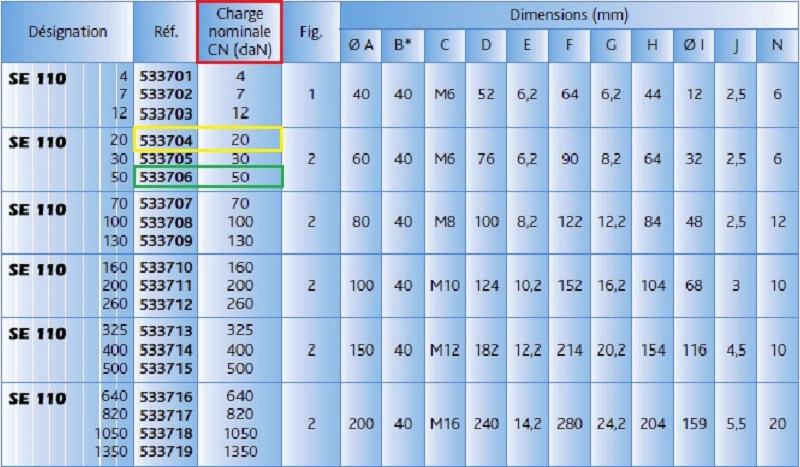 Choix supports antivibratoires pompe à chaleur 2